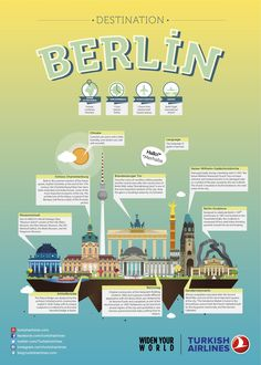 Berlin, City illustration, THY, Turkish Airlines, City guide
