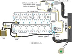 2003 bmw 30 engine vacuum diagram google search vehicle vacuum cooling system diagram fandeluxe Image collections