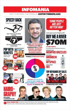 Everything you need to know about Justin Timberlake – infographic | Culture | The Guardian