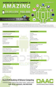 Android application development course details