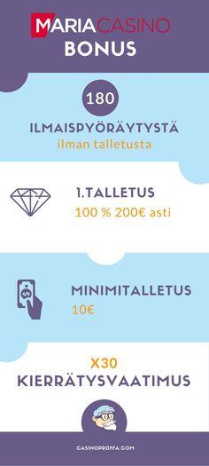 Maria-Casino-netticasino-bonus-infograafina