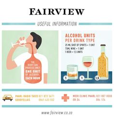 Fairview house a collection of micro-businesses sharing one common goal – to create artisanal and sustainable produce Tasting Room, Safe Drive, Clinic, Encouragement, Alcohol, Beer, The Unit, Wine, How To Plan