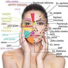 Face Exercises, Ayurvedic Medicine, Reflexology, Tai Chi, Fertility, Health Tips, The Cure, Workout, Google