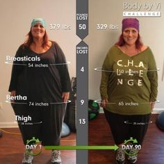 Ruby Gettinger's amazing weight-loss progress. Inspiring!