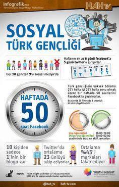 sosyal türk gençliği