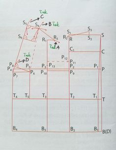 Konstrukcja siatki bluzki podstawowej w godzinę. Niemożliwe? A jednak! – Project – Sew Sewing Patterns, Chart, Map, Math Equations, Location Map, Maps, Patron De Couture, Dress Patterns