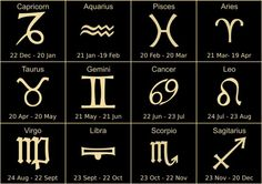 The Greek Zodiacs with Birthdays