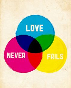 SALE  CMYK Love Never Fails Giclee Print 8x10 by HelloNiftyStudio, $20.00