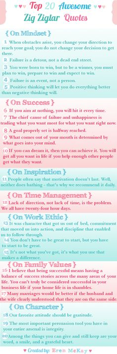 Top 20 Awesome Zig Ziglar Quotes http://www.embracinghome.com/zig-ziglar-motivational-quotes-finest/