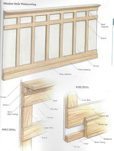 craftsman style wainscoting - Google Search                                                                                                                                                                                 More