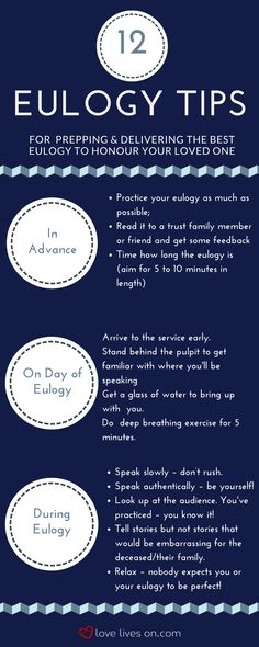 How to Write a Eulogy Infographic Funeral Eulogy, Funeral Readings, Funeral Songs, Eulogy For Mom, Eulogy Quotes, Funeral Planning Checklist, Writing A Eulogy, Funeral Etiquette, Family Emergency Binder