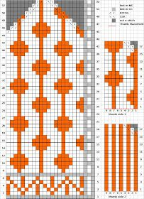I've been looking at awesome mittens on Ravelry and wanted to have them all. So, I decided to try my hand at charting so I COULD have them a. Mittens Pattern, Knit Mittens, Knitting Charts, Knitting Patterns Free, Needlepoint Stitches, Fair Isle Knitting, Tapestry Crochet, Crochet Chart, Embroidery Techniques