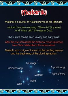 Matariki Chart outlines the meaning of Matariki, the Maori New Year. The 7 cluster of stars is shown along with 5 key points Inquiry Based Learning, Preschool Activities, Maori Songs, Maori Symbols, Early Childhood Centre, Song Words, Maori Art, Classroom Language, Gentle Parenting