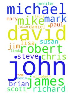 0609 Saturday update -  Dear Brothers and Sisters in Christ. Ive added more names to this list. As with my other requests simply ask that Gods Will be done in the lives of all of these people, and in the lives of their family members, loved ones, friends, acquaintances, coworkers, plus their enemies and the family members and loved ones, acquaintances, and coworkers too. May God Bless you richly for praying for these folks. Please pray for Lanee, Andrea, Tara, Nancy, Laurel, Janice, Saba…