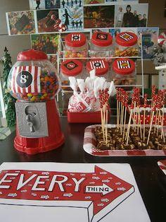 Projetos Inventivos - Fantástica Fábrica de Chocolates