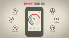 BloodNote2 by Norbert Mikolajczyk. BloodNote2 is an app for daily logging and controlling your blood pressure.