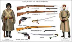 Russo-Japanese war, Manchuria-Corea 1904-1905 by AndreaSilva60 on DeviantArt