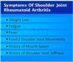 symptoms of shoulder joint arthritis  Visit us  jointpainrepair.com  Via  google images  #jointpain #jointpains #jointpainrelief #kneepain #kneepains #kneepainnogain #arthritis #hipjoint  #jointpaingone #jointpainfree