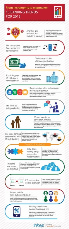 13 Banking Trends For 2013 #infographic