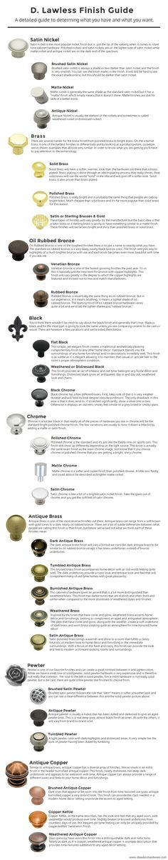 We just created an infographic explaining all the finishes and their many nuances! Great for helping you find replacement hardware or just simply being able to search for exactly what you want.