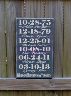 Important Dates Wood Sign Anniversary Gift Family Dates What a Difference a Day Makes Important Date Art
