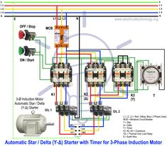 Automatic Star / Delta Starter (Y-Δ) with Timer for Induction Motor - Star - Delta Starter Wiring, Power & Control Wiring & Connection Diagrams. How to wire Star Delta Starter with Three Phase AC Motors? Electrical Panel Wiring, Electrical Circuit Diagram, Electrical Symbols, Electrical Projects, Electrical Installation, Basic Electrical Engineering, Power Engineering, Engineering Technology, Engineering Companies
