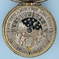 The pocket watch dial. - Поиск в Google