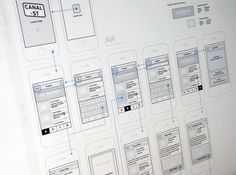 Great paper prototyping