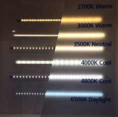 From warm to cool LED lighting and Kelvin ratings.- From warm to cool LED lighting and Kelvin ratings. From warm to cool LED lighting and Kelvin ratings. Cove Lighting, Strip Lighting, Interior Lighting, Lighting Ideas, Indirect Lighting, Ceiling Design, Lamp Design, Diy Design, Interior Design