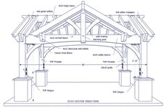 Pittwater House further Get Free Shed Plans 10x10 Barn Style furthermore Blog 5509545f0100wx5l also Build Gable Roof Pergola Step 2 further Roof Pitch Degrees. on pavilion carport plans
