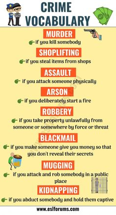 Types of Crimes: Learn Popular Types of Crimes in English - ESL Forums Arten von Verbrechen: Lernen English Idioms, English Phrases, Learn English Words, English Study, English Lessons, Living English, English Tips, French Lessons, Spanish Lessons