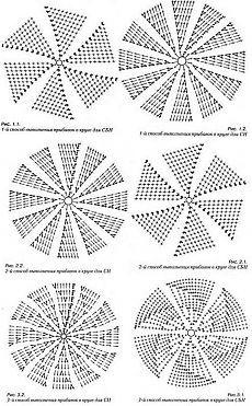 Crochet Pattern No. Crochet Beret Pattern (Toddler, Child, And Adult Sizes) Knitting Ideas Beret - Diy Crafts - - Diy Crafts - Crochet Beret Pattern, Crochet Baby Bonnet, Crochet Diagram, Crochet Chart, Crochet Beanie, Crochet Motif, Crochet Stitches, Chrochet, Crochet Baby Dresses