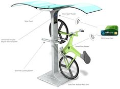 Ubicycle – Public Bicycle Service System   Tuvie