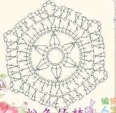 white easy crochet how to Hexagon Granny Pattern, Crochet Mandala Pattern, Crochet Diagram, Crochet Squares, Crochet Chart, Thread Crochet, Easy Crochet Patterns, Crochet Granny, Filet Crochet