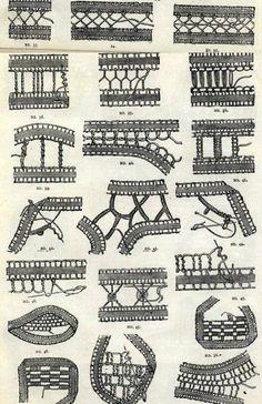 Dentelle a l'aiguille (tuto) - Les créations de Salvina