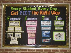 PE Bulletin Board Get F.I.T.T. the Right Way Image