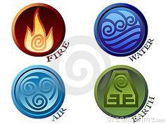 Symboles de quatre éléments