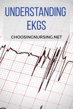 655 Best NCLEX images in 2019 | Nursing tips, Student nurse
