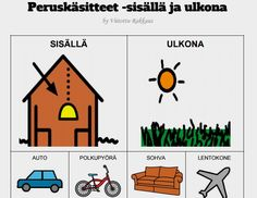 Pelissä tunnistetaan mitkä asiat löytyvät sisältä ja mitkä kuuluvat ulos. Finnish Language, Vr, Children, Kids, Germany, Printables, Education, School, Pictures