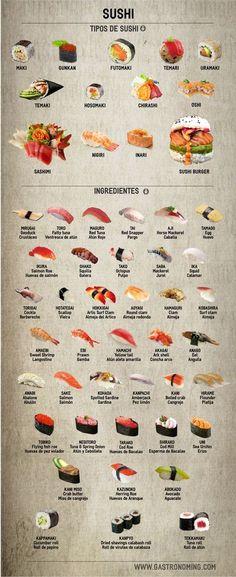 El Sushi tiene su origen en el siglo IV a.C. en la parte sur oriental de Asia, algunos afirman que en China, por lo menos el predecesor de lo que hoy en día conocemos como sushi, era conocido como nare-zushi y era trozos de pescado salados envueltos en arroz para su consevación, este arroz empezaba a fermentar de manera natural y los bacilos del ácido láctido producidos por esta fermentación se combinaban con la sal del pescado y esto a su vez produce una reacción que retrasaba el…