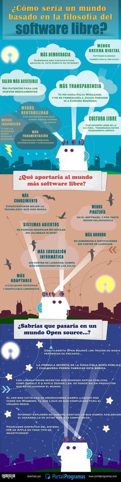 Como sería el mundo según el #softwarelibre.  #Infografía