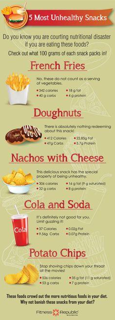 5 Most Unhealthy Snacks