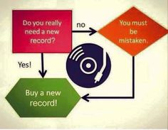 In case of doubt, buy a new record