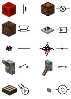 Minecraft Redstone Creations, Minecraft World, Minecraft Room, Minecraft Plans, Minecraft Tutorial, Minecraft Blueprints, Minecraft Crafts, Minecraft Designs, Minecraft Furniture