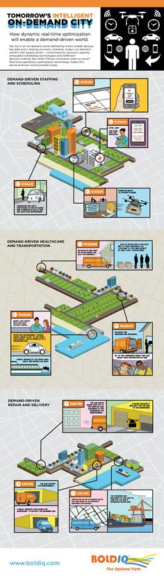 Tomorrow's Intelligent On-Demand City #infographic #Technology
