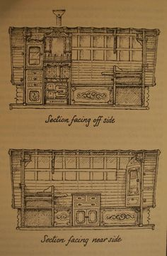 From The English Gypsy Caravan. Like how the stove is nestled in the cabinetry.