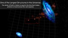 One of the Largest Structures in the Universe:  Astronomers recently discovered a group of active galactic cores that stretch more than 4 billion light-years end to end. The structure is a large quasar group (LQG). And it is simply massive.     For comparison, the Milky Way is about 100,000 light-years across. Our closest neighboring galaxy (Andromeda) is some 2.5 million light-years distant, and it is more than twice the size of the Milky Way (about 260,000 light-years