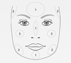 Cheek Color Application for Square Shaped Face     Needed: (1) Highlighting Facial Pen, (2) Bronzing Powder, (3) Cheek Color Apply each product to corresponding location on facial map (indicated by #).