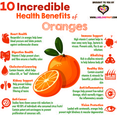Oranges are healthy! Check out health benefits of oranges! Tomato Nutrition, Calendula Benefits, Stomach Ulcers, Coconut Health Benefits, Orange Health Benefits, Grapefruit Benefits, Health Vitamins, Natural Vitamins, Stop Eating