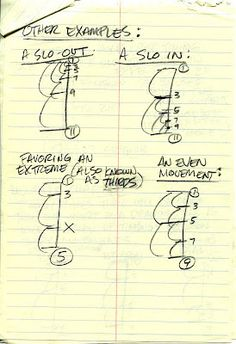 Tom Bancroft: Timing Charts for Traditional Animation